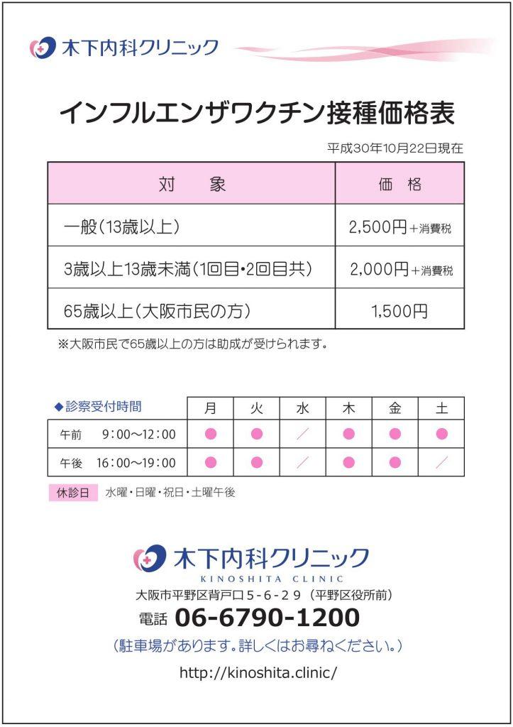 インフルエンザ 予防 接種 値段